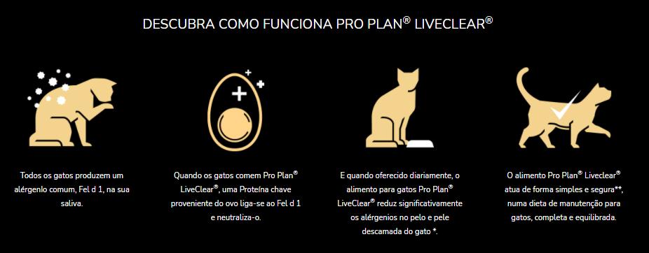 ComoFunciona proPlanLiveClear