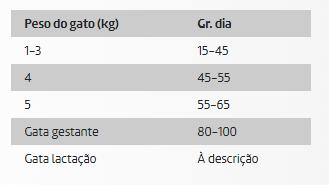 DDR Ownat Grain Free Prime Gato Adulto Frango