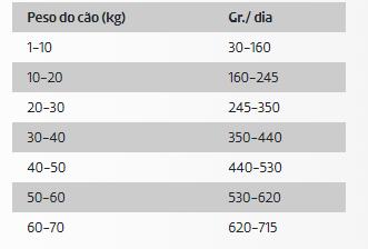 DDR Ownat Ultra Cão Médio Borrego