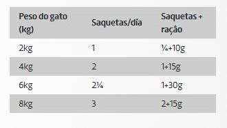 DDR Ownat Wet Gato Esterilizado Peru e Atum