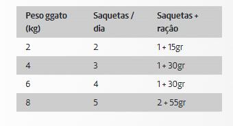 DDR Ownat Wet Gato Vitela e Peru