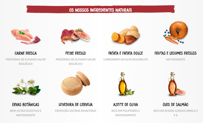 Ingredientes Naturais